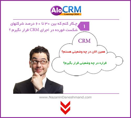 پیش شرط های لازم برای اجرای CRM در شرکت شما بخش سوم