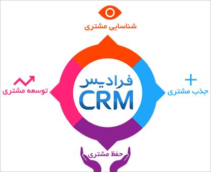 مدیریت ارتباط با مشتری,CRM چیست,چرخه CRM